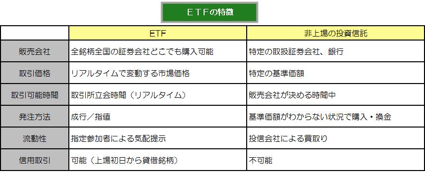 ETF_01