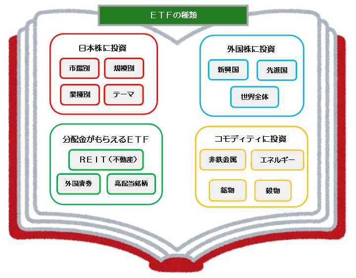 ETF_05
